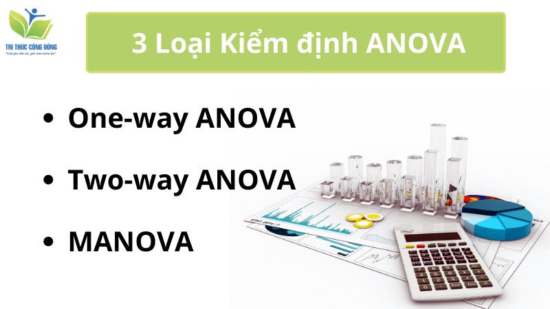 3 dạng kiểm định ANOVA