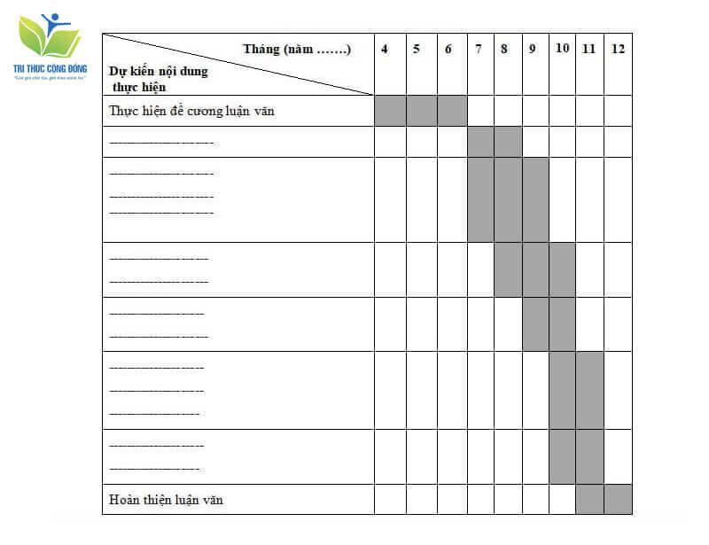 Bảng tiến độ thực hiện luận văn thạc sĩ