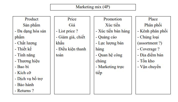 Ảnh 7 - Marketing mix 4P